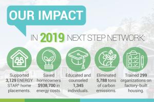 2019 Impact
